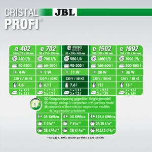 JBL CristalProfi e902 greenline 2